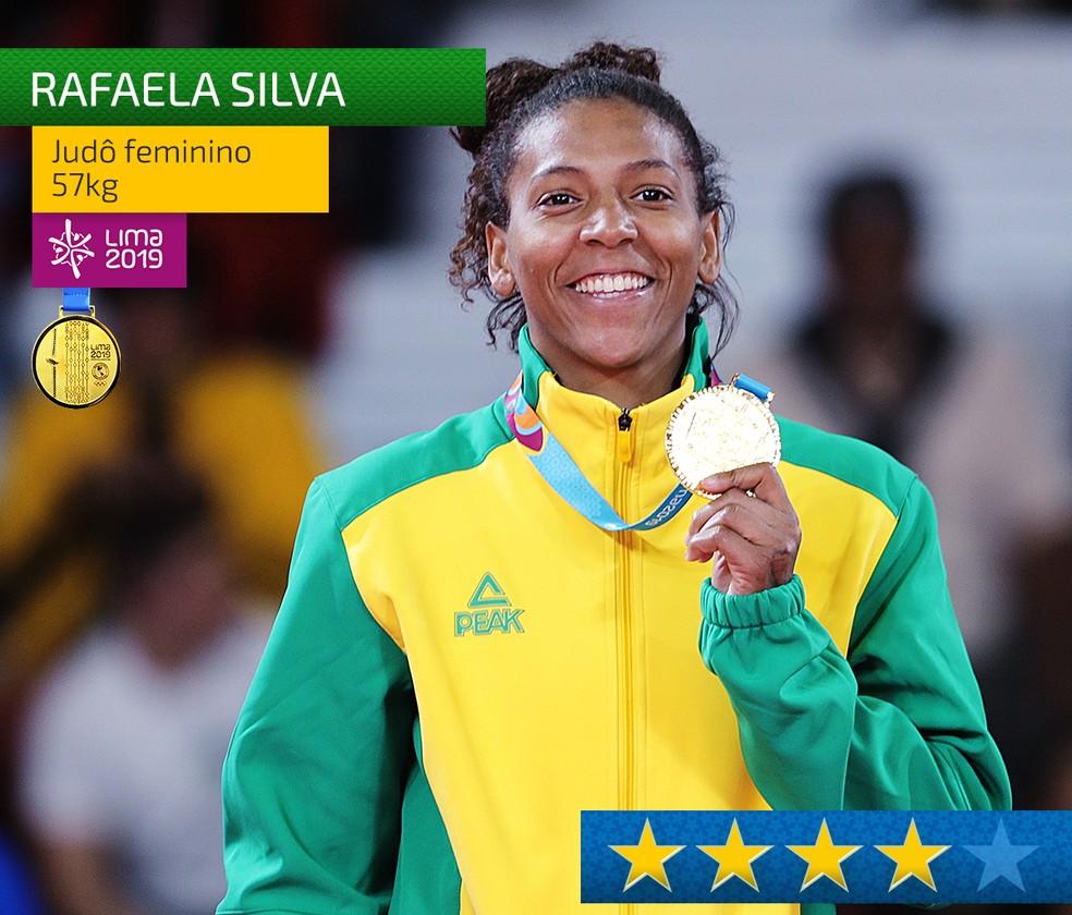 Rafaela Silva com o ouro do judô — Foto: Infografia