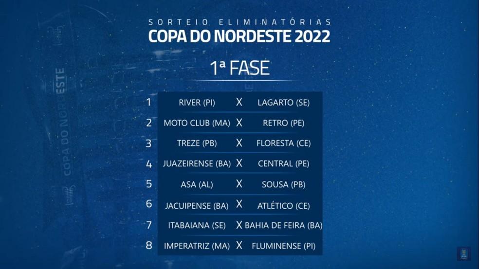 Copa do Nordeste define os jogos da primeira fase das eliminatórias — Foto: Reprodução / Copa do Nordeste
