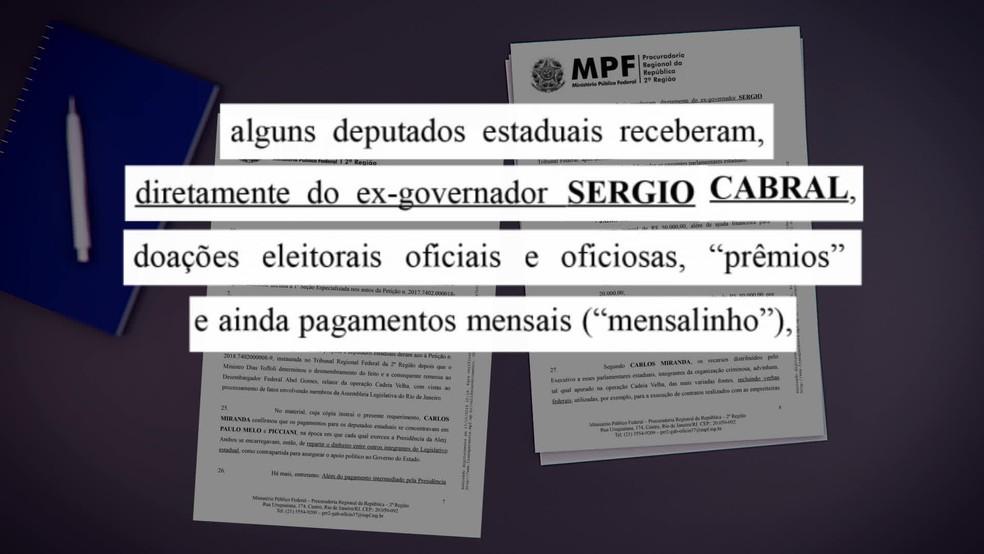 Trecho da denúncia do MPF cita o 'mensalinho' de Cabral — Foto: Reprodução/TV Globo