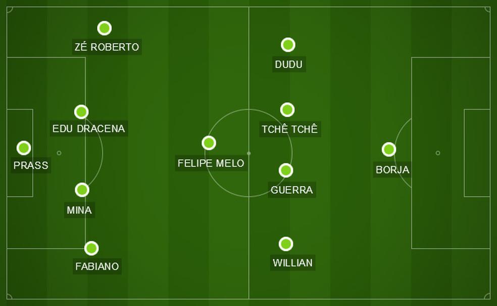 Desenho do Palmeiras no começo do jogo contra o Peñarol nesta quarta-feira (Foto: GloboEsporte.com)