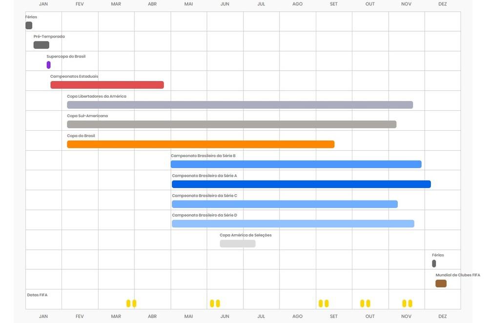 Calendário do futebol brasileiro para 2020 — Foto: reprodução