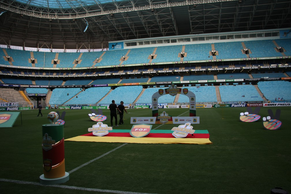 Arena do Grêmio — Foto: Eduardo Moura