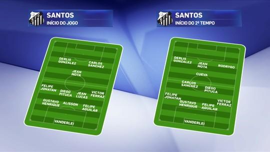 Lozetti aponta evolução do Corinthians como principal destaque no jogo contra o Santos