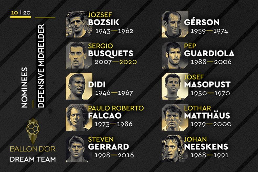 """Indicados para """"Bola de Ouro Dream Team"""" para a posição de meio-campista defensivo: Didi, Falcão e Gérson na lista — Foto: Reprodução/France Football"""