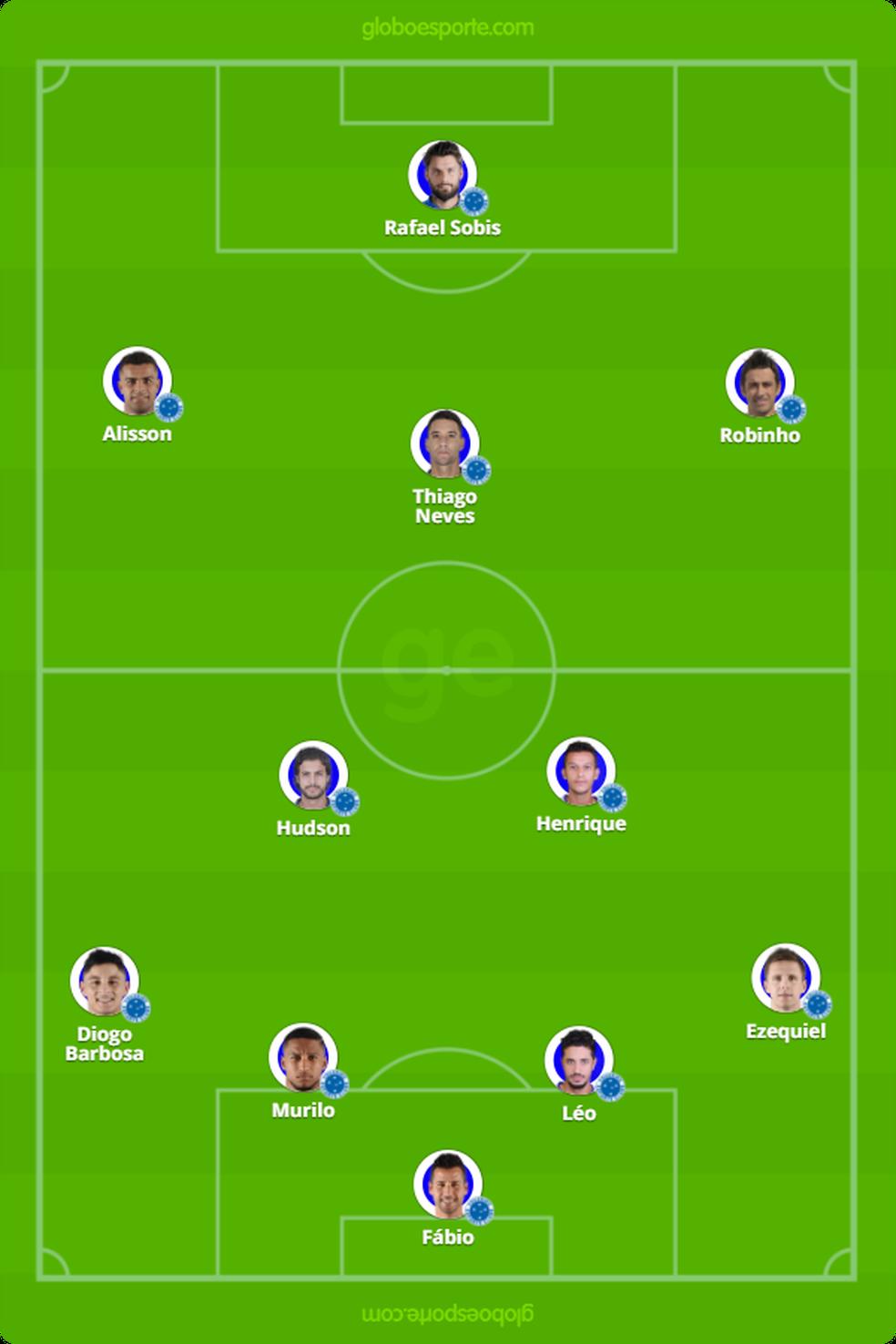 Escalação provável do Cruzeiro para a final (Foto: GloboEsporte.com)
