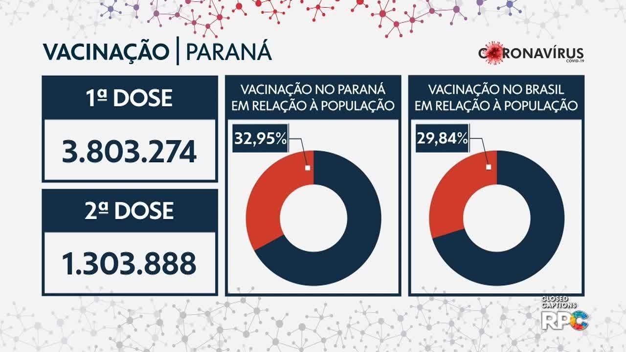 VÍDEOS: Boa Noite Paraná de segunda-feira, 21 de junho