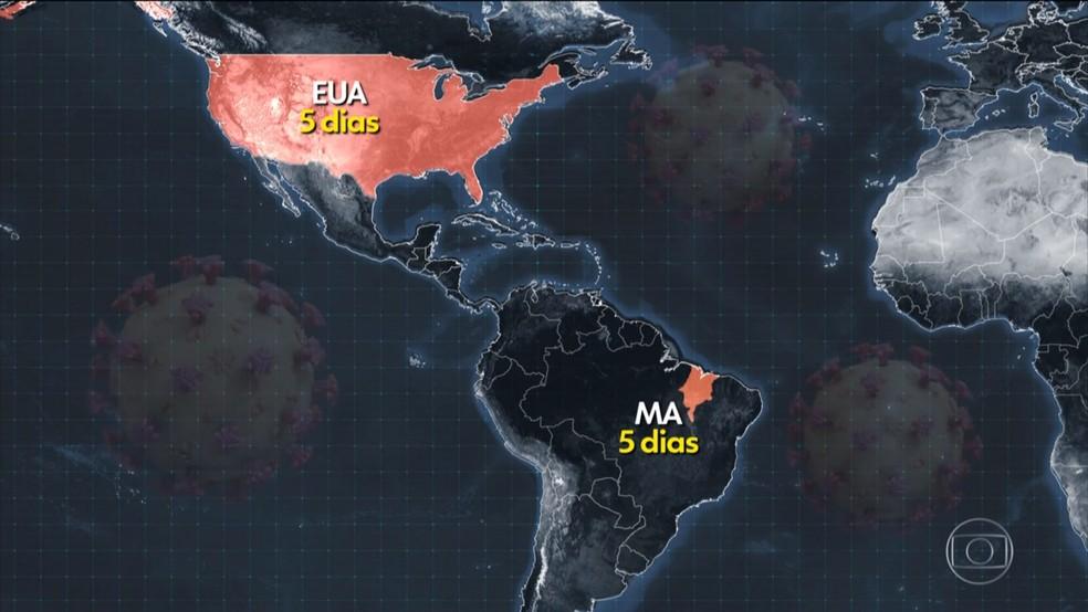 Levantamento da Fiocruz compara velocidade de mortes de estados brasileiros com países afetados pelo coronavírus — Foto: Reprodução/TV Globo