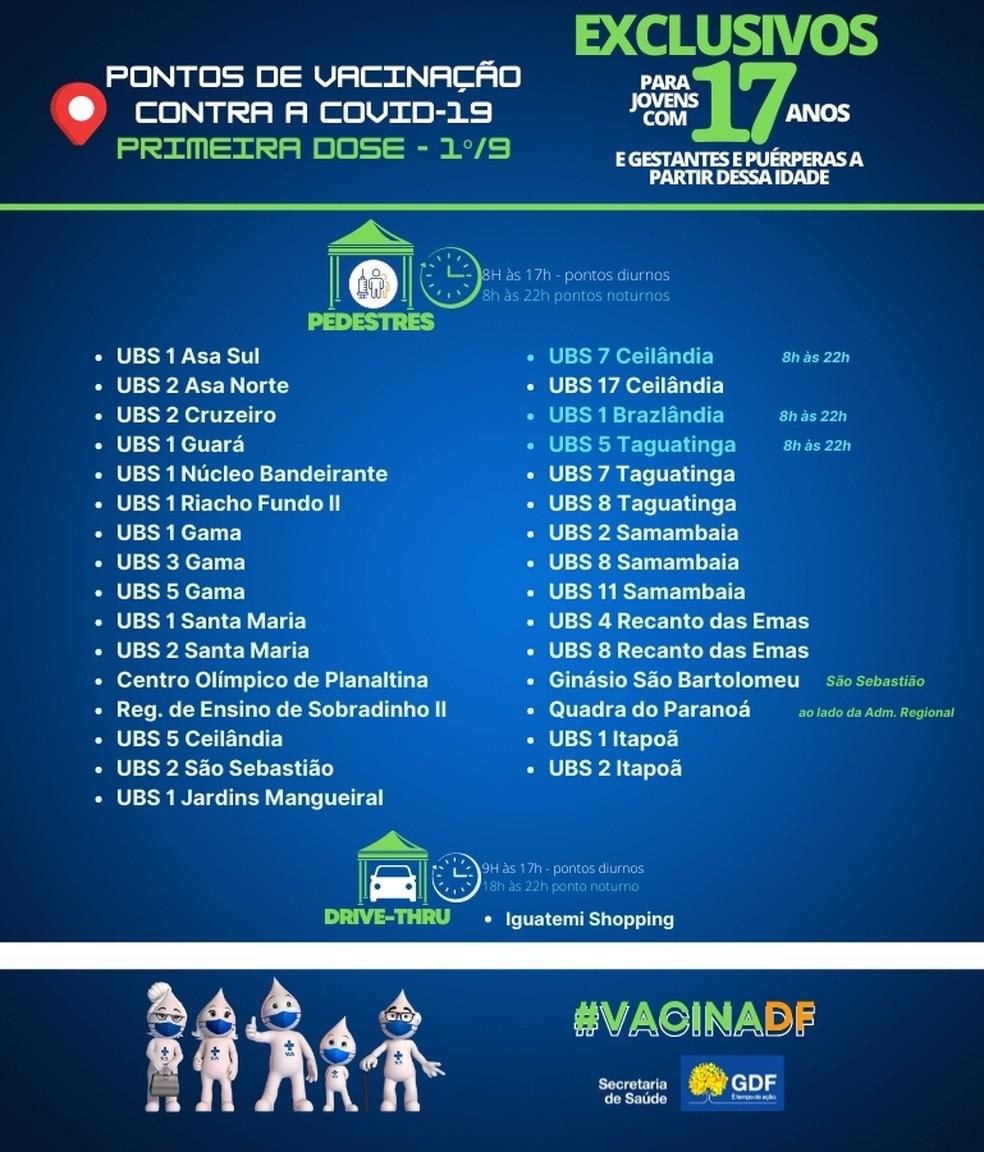 Postos de vacinação para adolescentes de 17 anos, gestantes e puérperas no DF, nesta quarta-feira (1º). — Foto: SES-DF/Divulgação