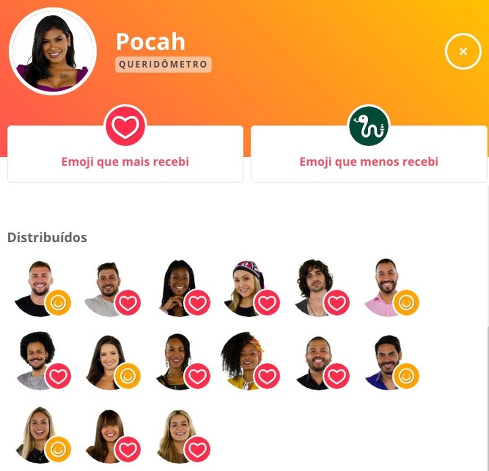 Queridômetro Pocah - 21/2 — Foto: Globo