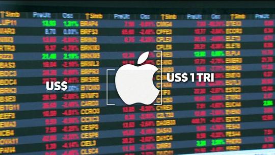 A ascensão e queda da primeira empresa a valer US$ 1 trilhão - e que não é a Apple