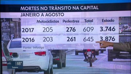 São Paulo registra 57 mortes no trânsito em agosto