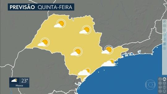Quarta-feira com possibilidade de um pouco de chuva na Grande São Paulo