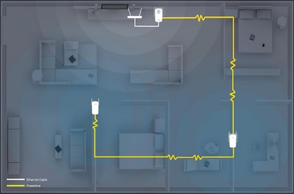 Distribuição da Internet via rede elétrica com adaptadores powerline (Foto: Divulgação/TP-Link)