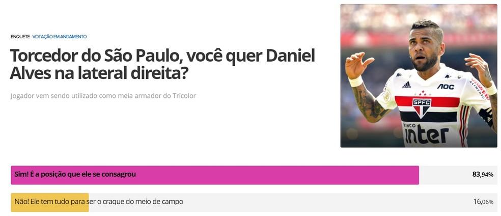 Enquete: Daniel Alves na lateral direita — Foto: Reprodução