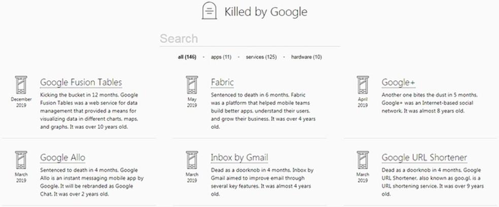 O site Killed By Google homenageia produtos do Google que deixaram de existir — Foto: Reprodução/Mirella Stivani