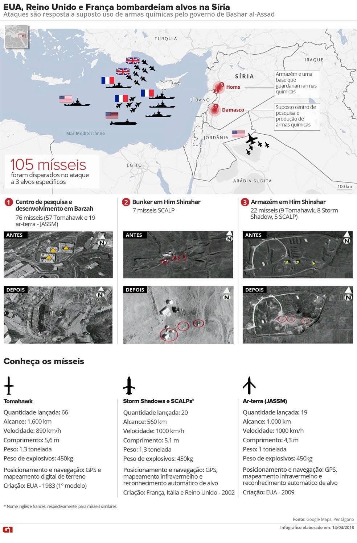 EUA, Reino Unido e França bombardeiam alvos na Síria  (Foto: Arte / G1)