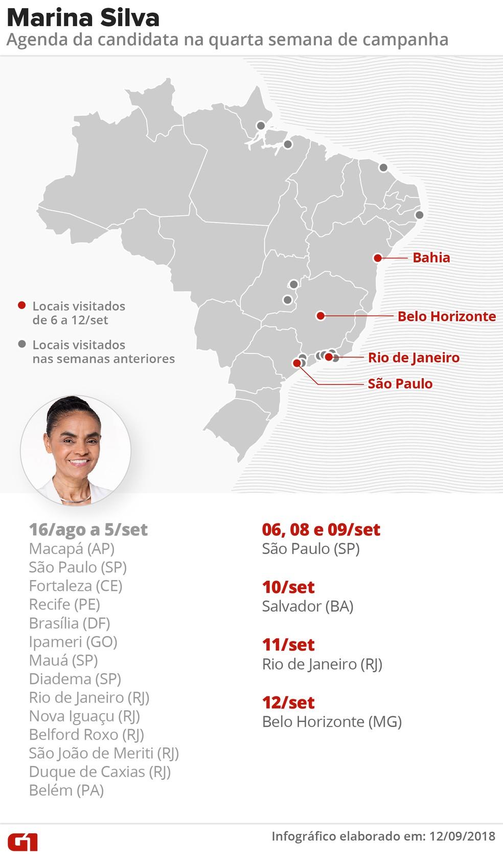 Agendas da candidata Marina Silva (Rede) na 4ª semana de campanha presidencial — Foto: Roberta Jaworski/G1