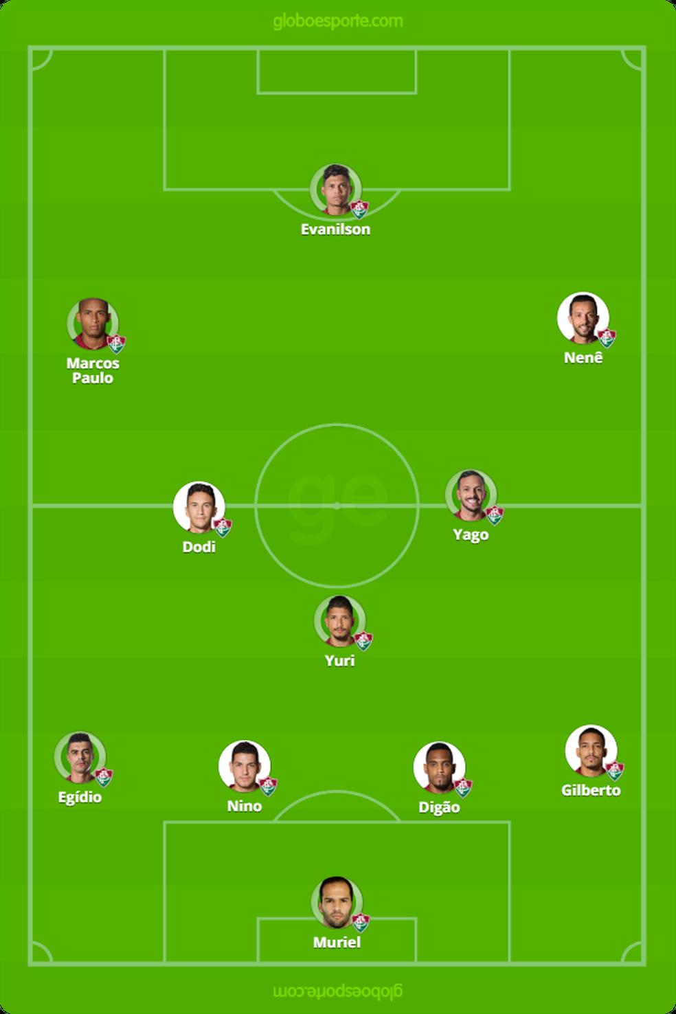 Provável Fluminense contra o Botafogo — Foto: Infografia