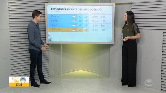 Veja a previsão do tempo para o Oeste Paulista