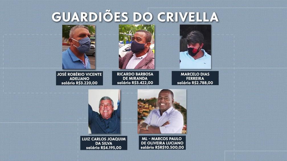 Guardiões do Crivella: veja quem são os funcionários públicos que faziam plantão em hospitais municipais para impedir o trabalho da imprensa — Foto: Reprodução/TV Globo