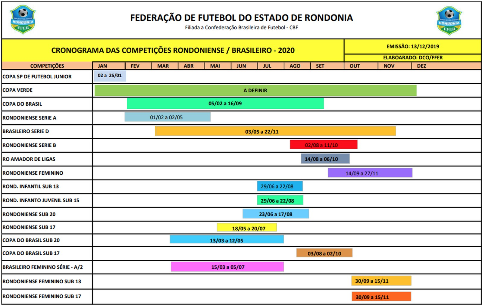 Calendário 2020 do futebol de Rondônia (Foto: FFER)