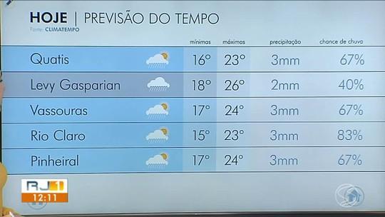 Sexta-feira é de tempo úmido e chuva fraca no Sul do Rio