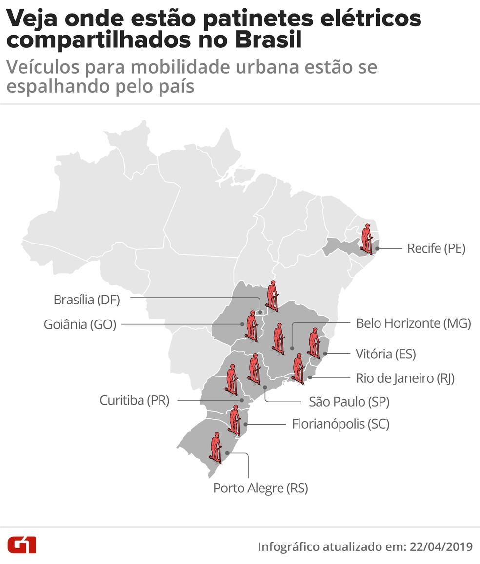 Patinetes estão se espalhando pelo Brasil — Foto: Diana Yukari/G1