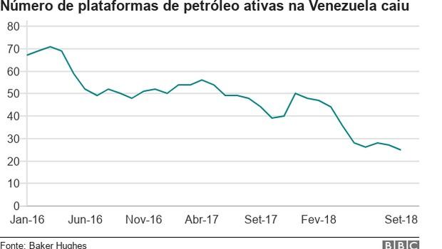 Venezuela (Foto: BBC)