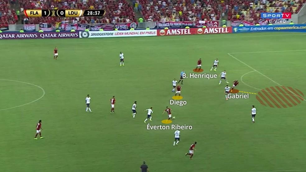 Gabigol sai na cara do gol porque, além de profundidade, é inteligente para entender os espaços — Foto: Leonardo Miranda