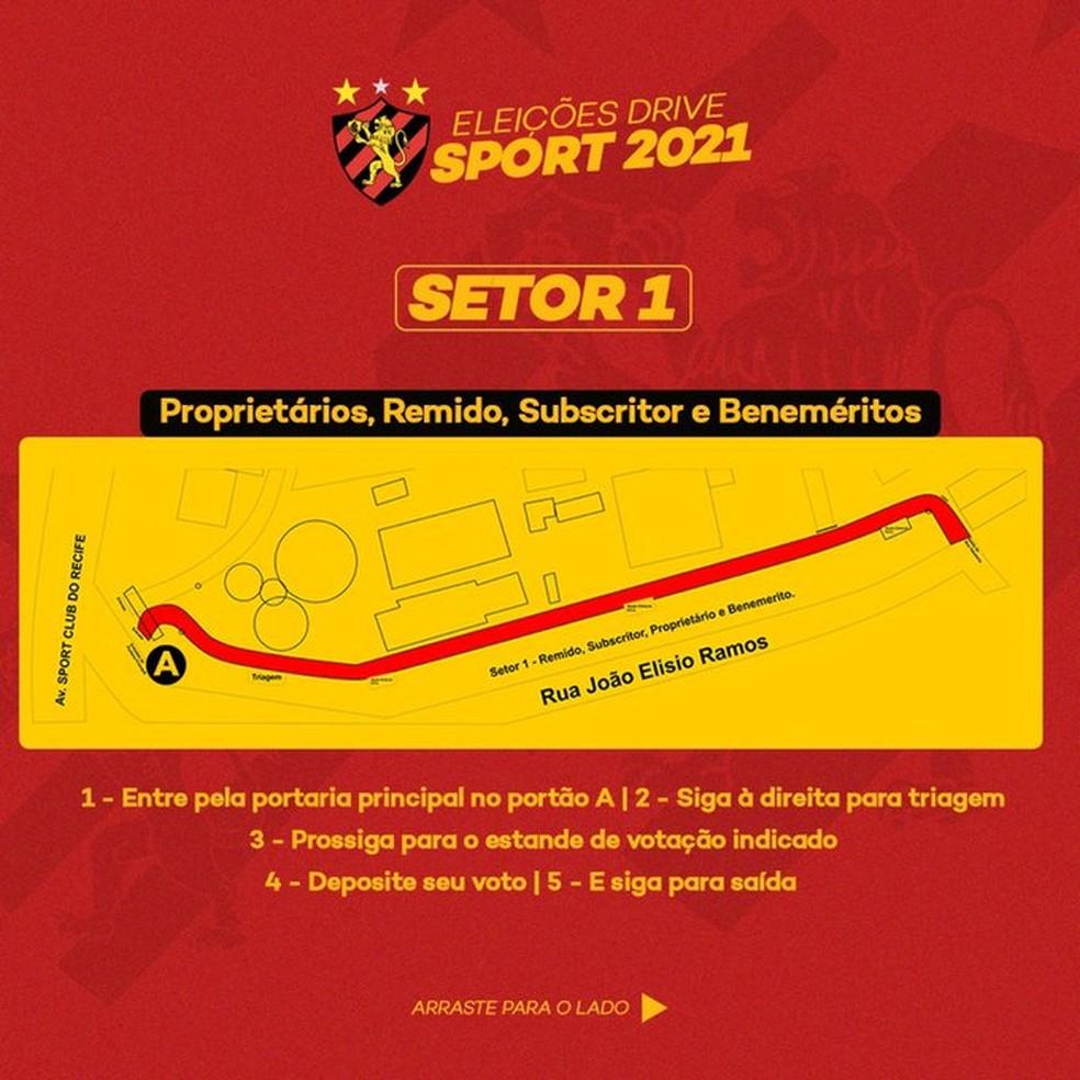 Setor 1: Eleições Sport — Foto: Reprodução