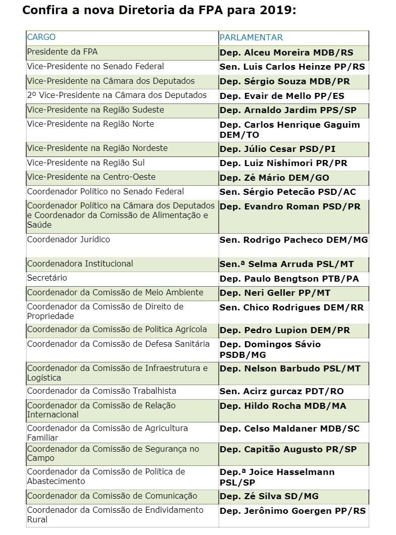 politica-diretoria-fpa (Foto: Divulgação/FPA)