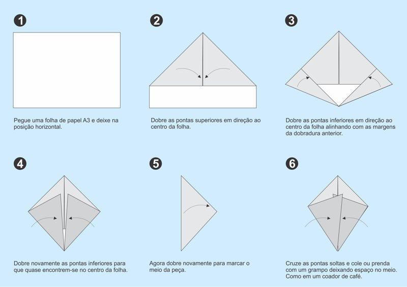 Forma de dobradura dos papeis (Foto: Divulgação)