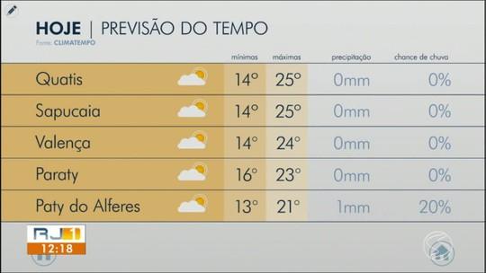 Meteorologia prevê dia com bastante frio no Sul do Rio