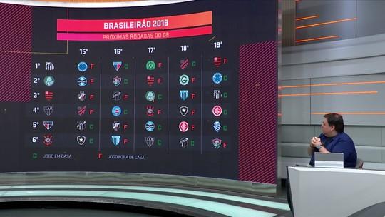 """Brasileirão vai ficar entre o G-6? Seleção analisa: """"Está meio que definido"""", diz Ana Thaís"""