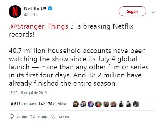 Netflix anuncia recorde de audiência de 'Stranger things' (Foto: Reprodução Twitter)