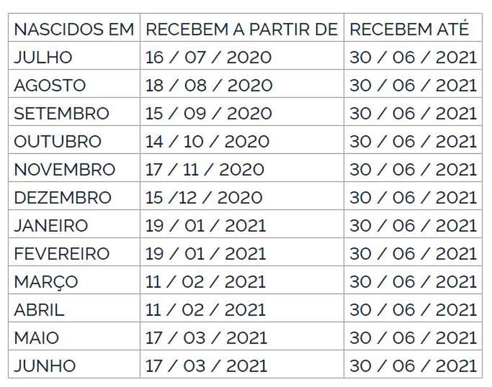 Calendário de pagamento do PIS — Foto: Reprodução