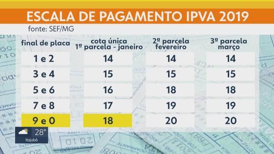 IPVA 2019 em Minas: cota única ou primeira parcela começam a vencer na próxima semana