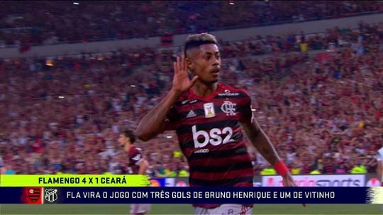 Troca de Passes repercute a conquista e a comemoração do Flamengo após a goleada sobre o Ceará