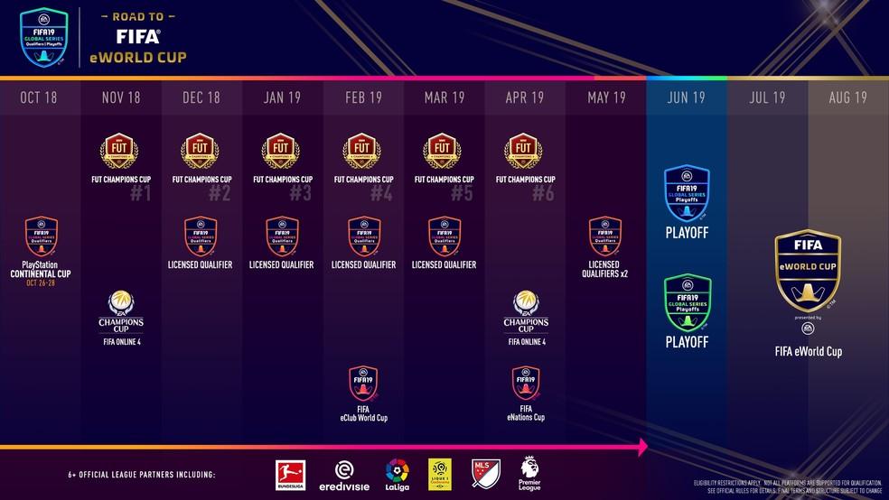 2367757ab ... Calendário de competições oficiais do FIFA 19 — Foto  Divulgação   EA  Sports