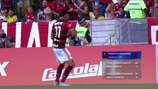Neymar ajuda na lábia, e PSG aumenta flerte para contar com Lucas Paquetá a partir de janeiro