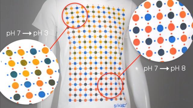 Esta tinta de tecido muda de cor ao detectar alterações químicas (Foto: Tufts University)