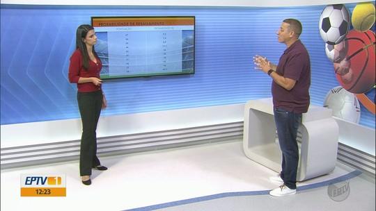 #tenso: Boa Esporte tem 98,1% de chances de ser rebaixado, diz matemático