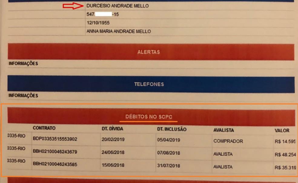 Dívidas de Durcésio Mello, candidato a presidente do Botafogo — Foto: Reprodução