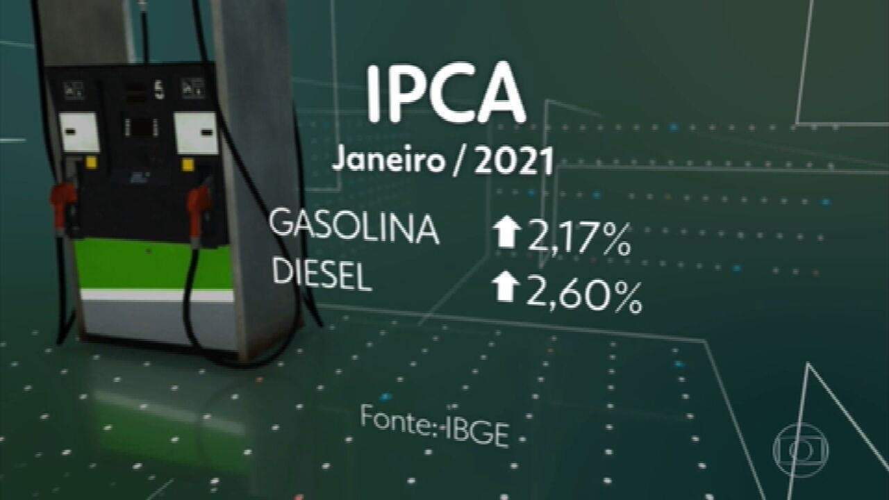 Reajuste de valores no mercado internacional aumenta preço de commodities no Brasil