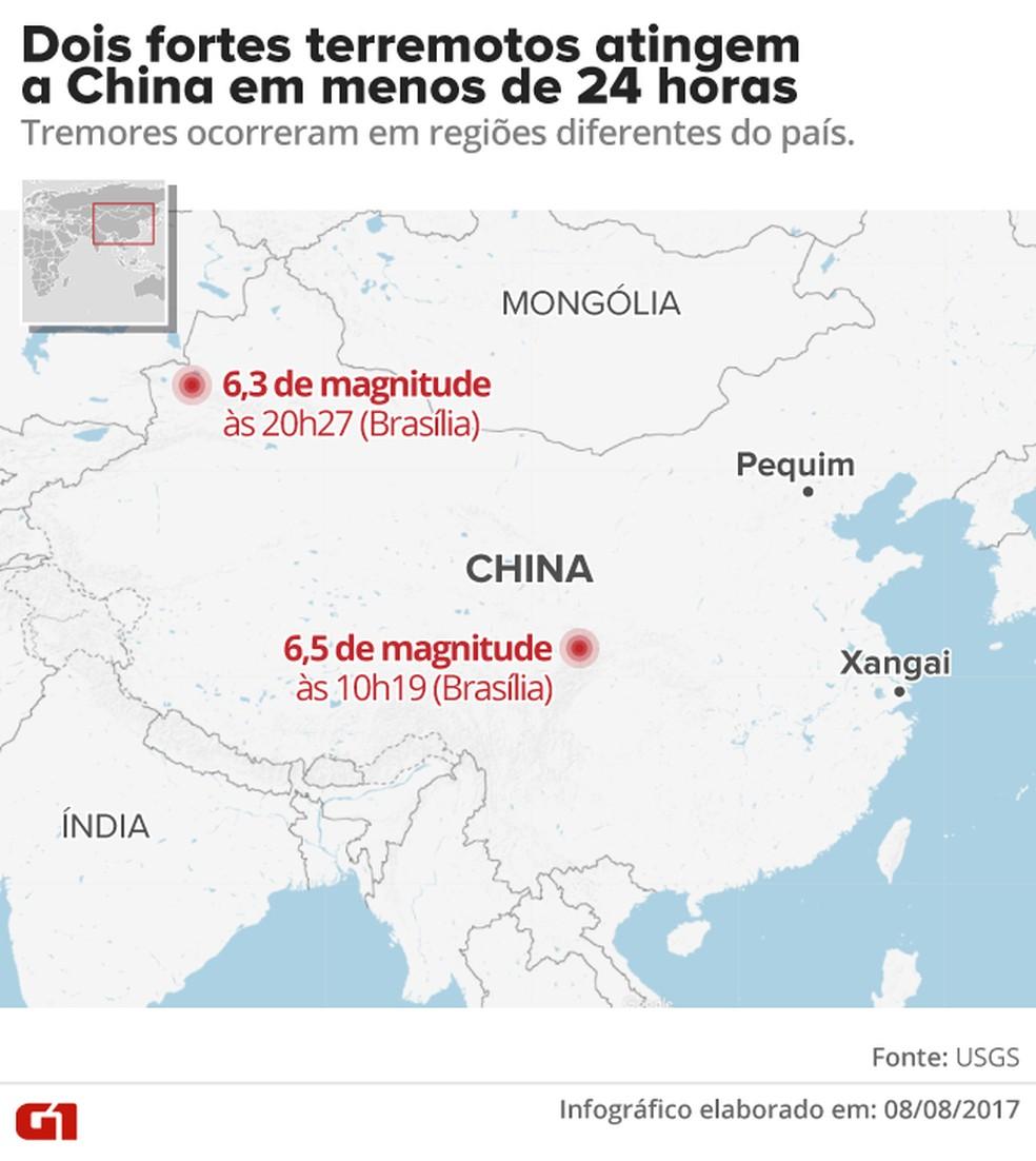 Mapa terremotos na China (Foto: Arte/ G1)