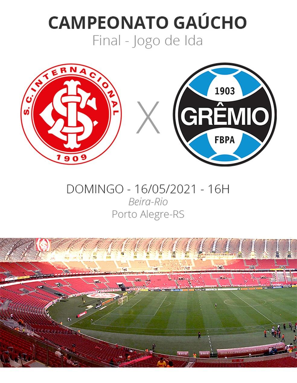 Inter X Gremio Veja Onde Assistir Escalacoes Desfalques E Arbitragem Do Gre Nal Campeonato Gaucho Ge