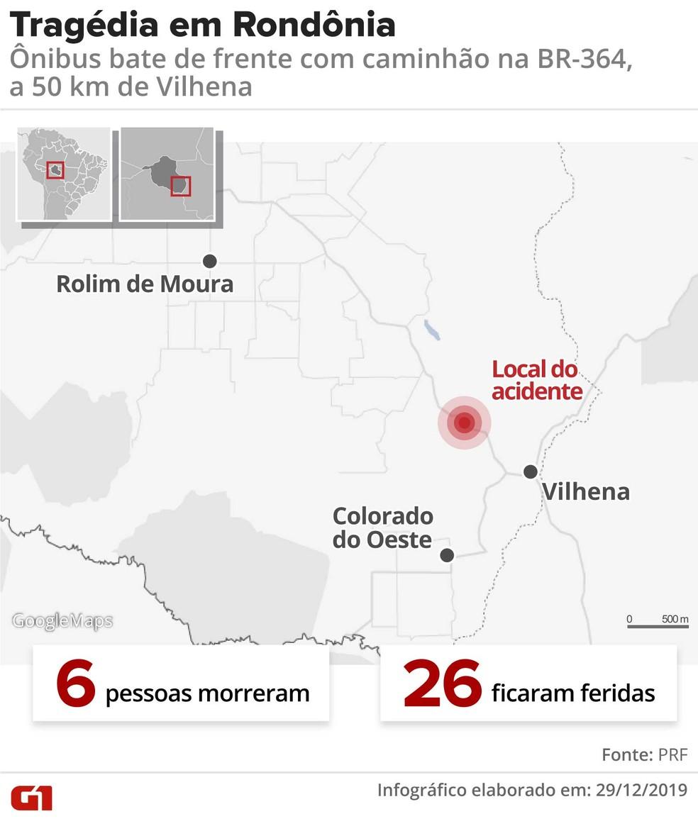 Infográfico mostra local do acidente que matou seis pessoas na BR-364 em Rondônia — Foto: Rodrigo Sanches/G1