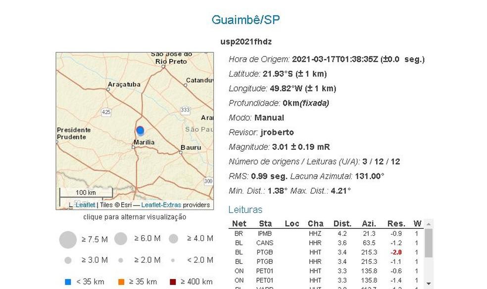 Outro tremor em Guaimbê foi registrado pelo Centro de Sismologia da USP em março deste ano — Foto: Centro de Sismologia da USP/ Reprodução