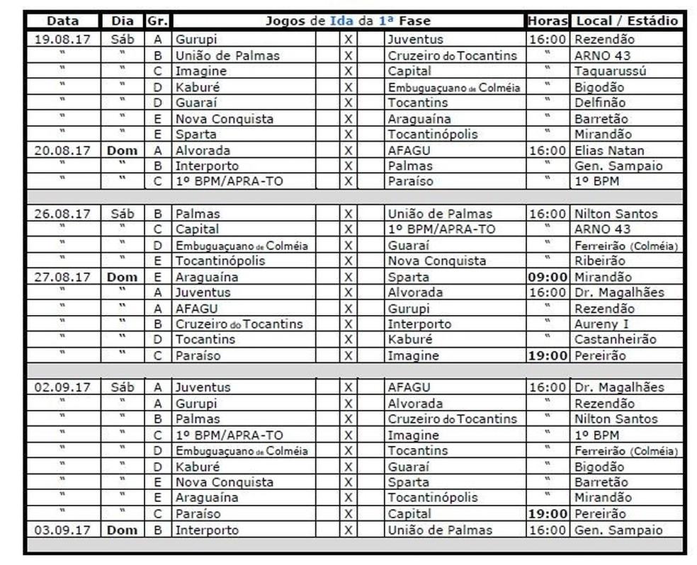 Tabela do sub-19 dos jogos de ida (Foto: Reprodução/ FTF )