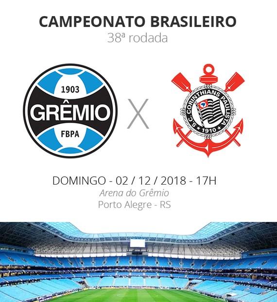 e783a230e1 Grêmio x Corinthians  tudo o que você precisa saber sobre o jogo da rodada   38